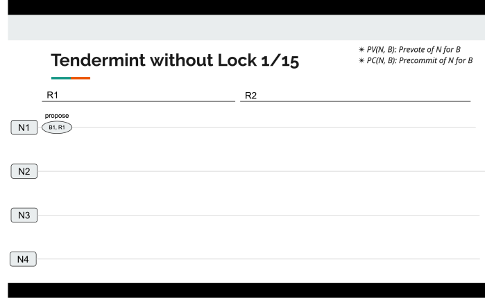 tendermint_without_lock_1