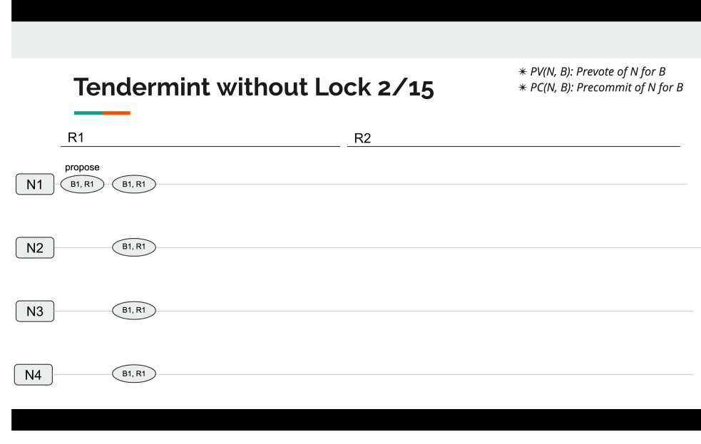 tendermint_without_lock_2